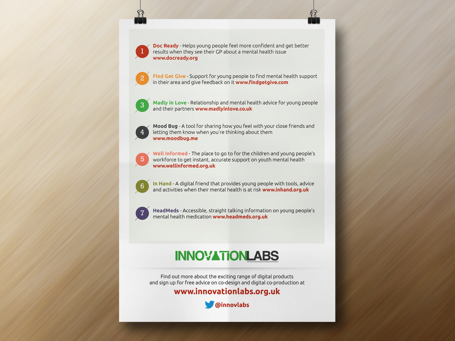 InnovationLabs_leaflet_back